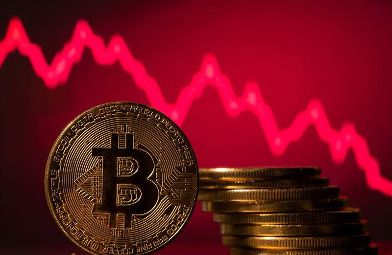 Bitcoin struggles due to China Leverage